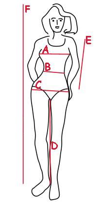 kobieta - schemat wymiarów ciała